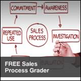free-sales-process-grader