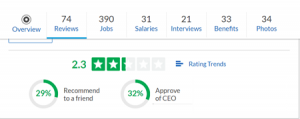 overcome bad Glassdoor reviews