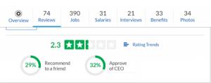 overcome bad Glassdoor reviews