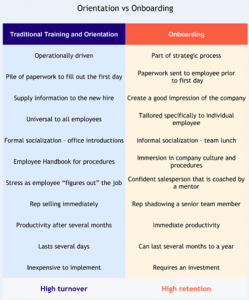 onboarding vs orientation